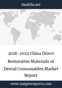 2018-2023 China Direct Restorative Materials of Dental Consumables Market Report
