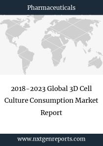 2018-2023 Global 3D Cell Culture Consumption Market Report