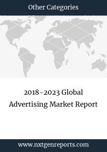 2018-2023 Global Advertising Market Report