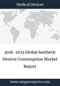 2018-2023 Global Aesthetic Devices Consumption Market Report