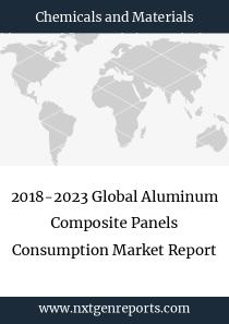 2018-2023 Global Aluminum Composite Panels Consumption Market Report
