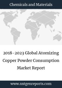 2018-2023 Global Atomizing Copper Powder Consumption Market Report