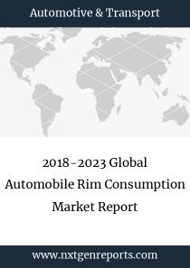 2018-2023 Global Automobile Rim Consumption Market Report