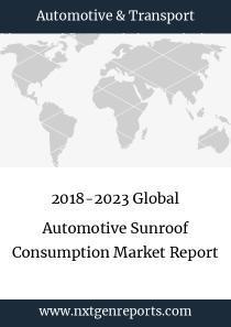 2018-2023 Global Automotive Sunroof Consumption Market Report
