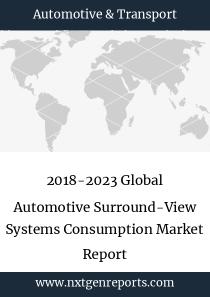 2018-2023 Global Automotive Surround-View Systems Consumption Market Report