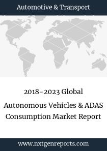 2018-2023 Global Autonomous Vehicles & ADAS Consumption Market Report