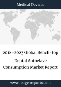 2018-2023 Global Bench-top Dental Autoclave Consumption Market Report