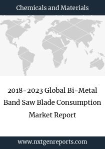 2018-2023 Global Bi-Metal Band Saw Blade Consumption Market Report
