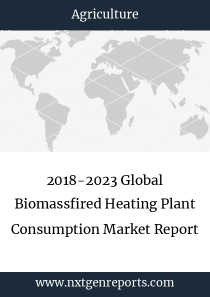 2018-2023 Global Biomassfired Heating Plant Consumption Market Report