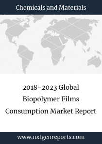 2018-2023 Global Biopolymer Films Consumption Market Report