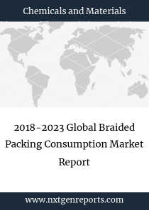 2018-2023 Global Braided Packing Consumption Market Report
