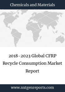 2018-2023 Global CFRP Recycle Consumption Market Report