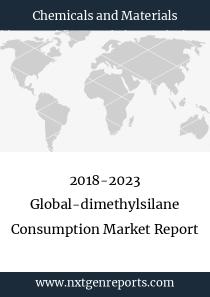 2018-2023 Global-dimethylsilane Consumption Market Report
