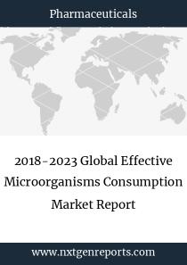 2018-2023 Global Effective Microorganisms Consumption Market Report