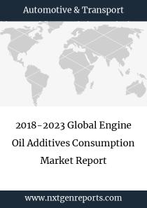 2018-2023 Global Engine Oil Additives Consumption Market Report