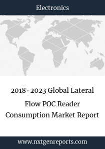 2018-2023 Global Lateral Flow POC Reader Consumption Market Report