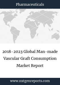 2018-2023 Global Man-made Vascular Graft Consumption Market Report