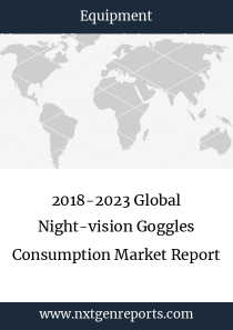 2018-2023 Global Night-vision Goggles Consumption Market Report