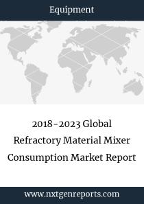 2018-2023 Global Refractory Material Mixer Consumption Market Report