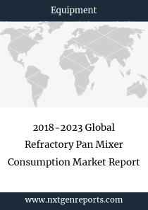 2018-2023 Global Refractory Pan Mixer Consumption Market Report