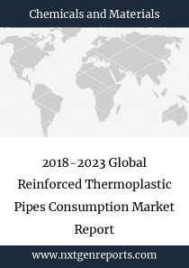 2018-2023 Global Reinforced Thermoplastic Pipes Consumption Market Report