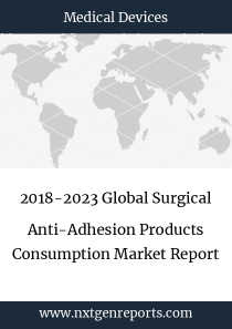 2018-2023 Global Surgical Anti-Adhesion Products Consumption Market Report