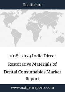 2018-2023 India Direct Restorative Materials of Dental Consumables Market Report