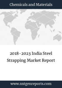 2018-2023 India Steel Strapping Market Report