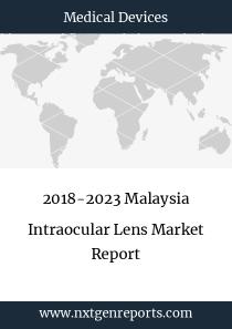 2018-2023 Malaysia Intraocular Lens Market Report