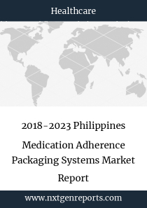 2018-2023 Philippines Medication Adherence Packaging Systems Market Report