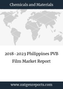2018-2023 Philippines PVB Film Market Report