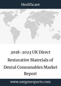 2018-2023 UK Direct Restorative Materials of Dental Consumables Market Report