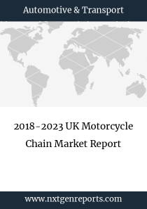2018-2023 UK Motorcycle Chain Market Report