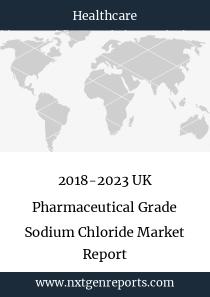 2018-2023 UK Pharmaceutical Grade Sodium Chloride Market Report
