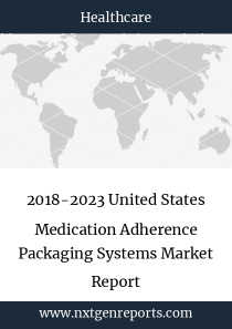 2018-2023 United States Medication Adherence Packaging Systems Market Report