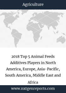 2018 Top 5 Animal Feeds Additives Players in North America, Europe, Asia-Pacific, South America, Middle East and Africa
