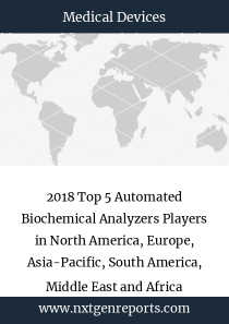 2018 Top 5 Automated Biochemical Analyzers Players in North America, Europe, Asia-Pacific, South America, Middle East and Africa
