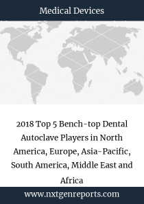 2018 Top 5 Bench-top Dental Autoclave Players in North America, Europe, Asia-Pacific, South America, Middle East and Africa