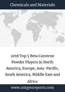 2018 Top 5 Beta Carotene Powder Players in North America, Europe, Asia-Pacific, South America, Middle East and Africa