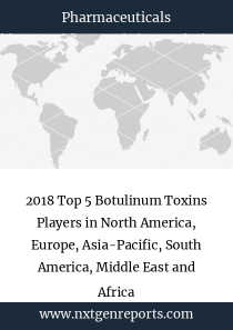2018 Top 5 Botulinum Toxins Players in North America, Europe, Asia-Pacific, South America, Middle East and Africa