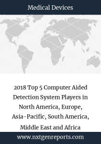 2018 Top 5 Computer Aided Detection System Players in North America, Europe, Asia-Pacific, South America, Middle East and Africa