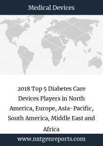 2018 Top 5 Diabetes Care Devices Players in North America, Europe, Asia-Pacific, South America, Middle East and Africa