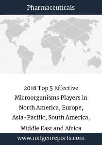 2018 Top 5 Effective Microorganisms Players in North America, Europe, Asia-Pacific, South America, Middle East and Africa