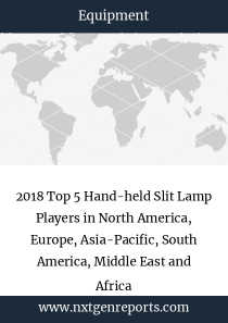 2018 Top 5 Hand-held Slit Lamp Players in North America, Europe, Asia-Pacific, South America, Middle East and Africa