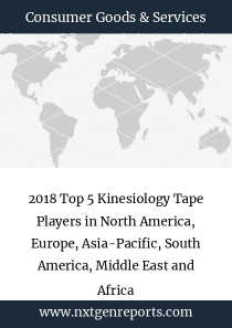 2018 Top 5 Kinesiology Tape Players in North America, Europe, Asia-Pacific, South America, Middle East and Africa
