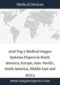 2018 Top 5 Medical Oxygen Systems Players in North America, Europe, Asia-Pacific, South America, Middle East and Africa