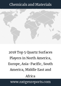 2018 Top 5 Quartz Surfaces Players in North America, Europe, Asia-Pacific, South America, Middle East and Africa