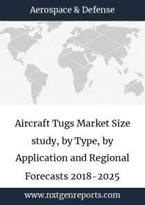 Aircraft Tugs Market Size study, by Type, by Application and Regional Forecasts 2018-2025