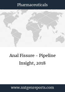 Anal Fissure - Pipeline Insight, 2018