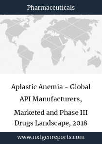 Aplastic Anemia - Global API Manufacturers, Marketed and Phase III Drugs Landscape, 2018
